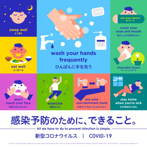 ケアチャンプのコロナウイルス対策